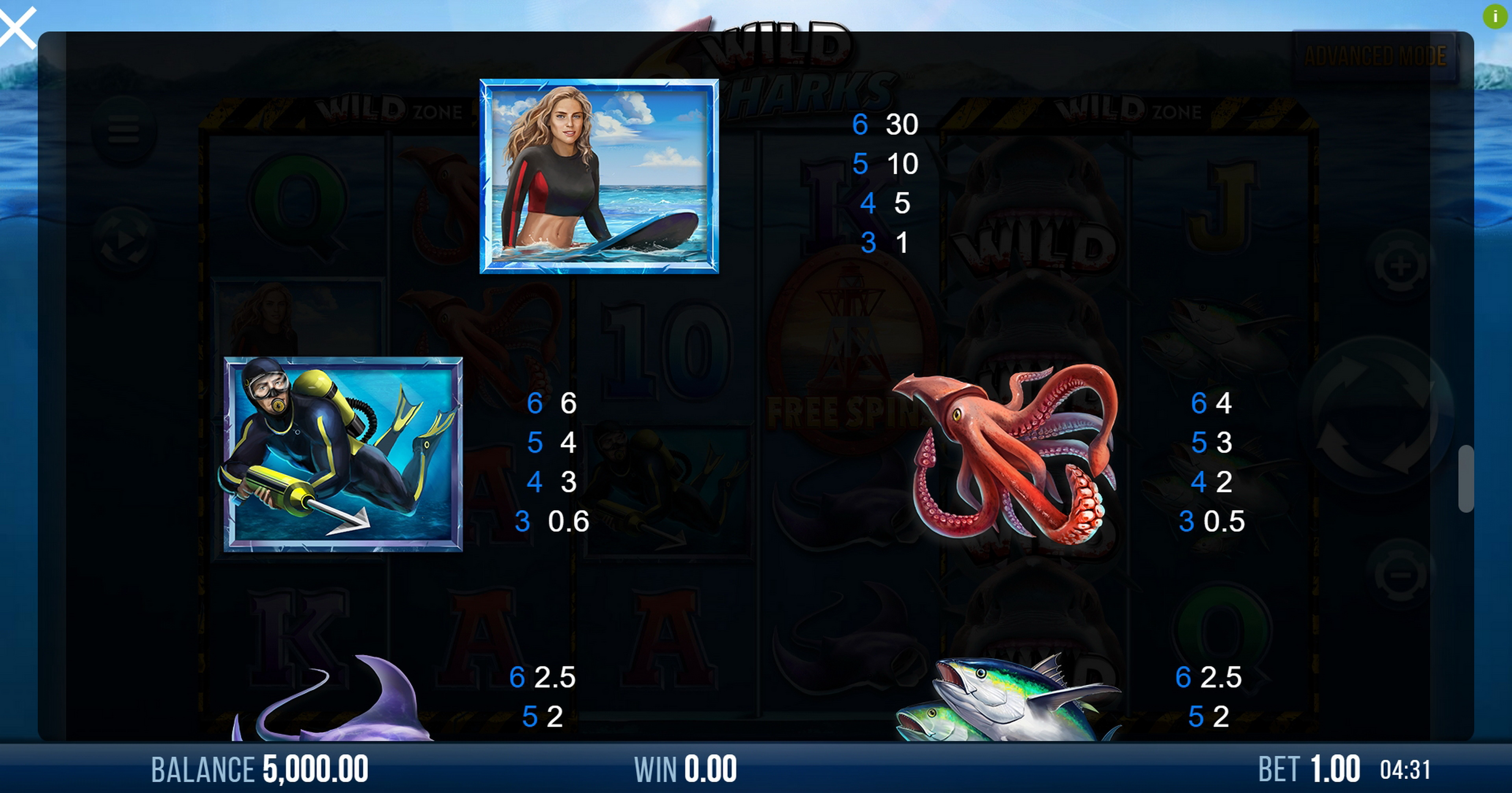 Info of 6 Wild Sharks Slot Game by 4ThePlayer