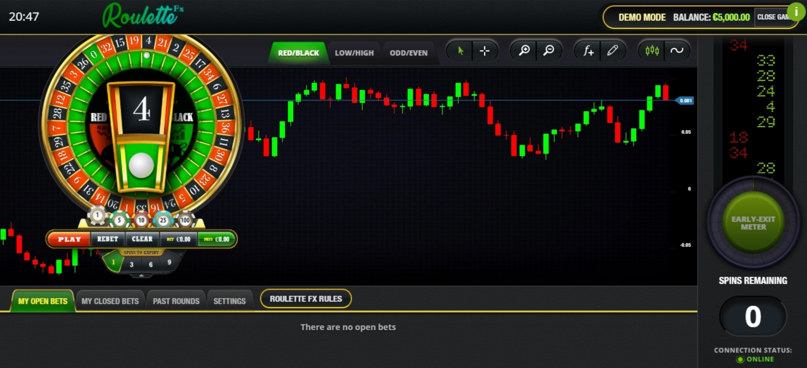 Win Money in Roulette FX Free Slot Game by Candle Bets