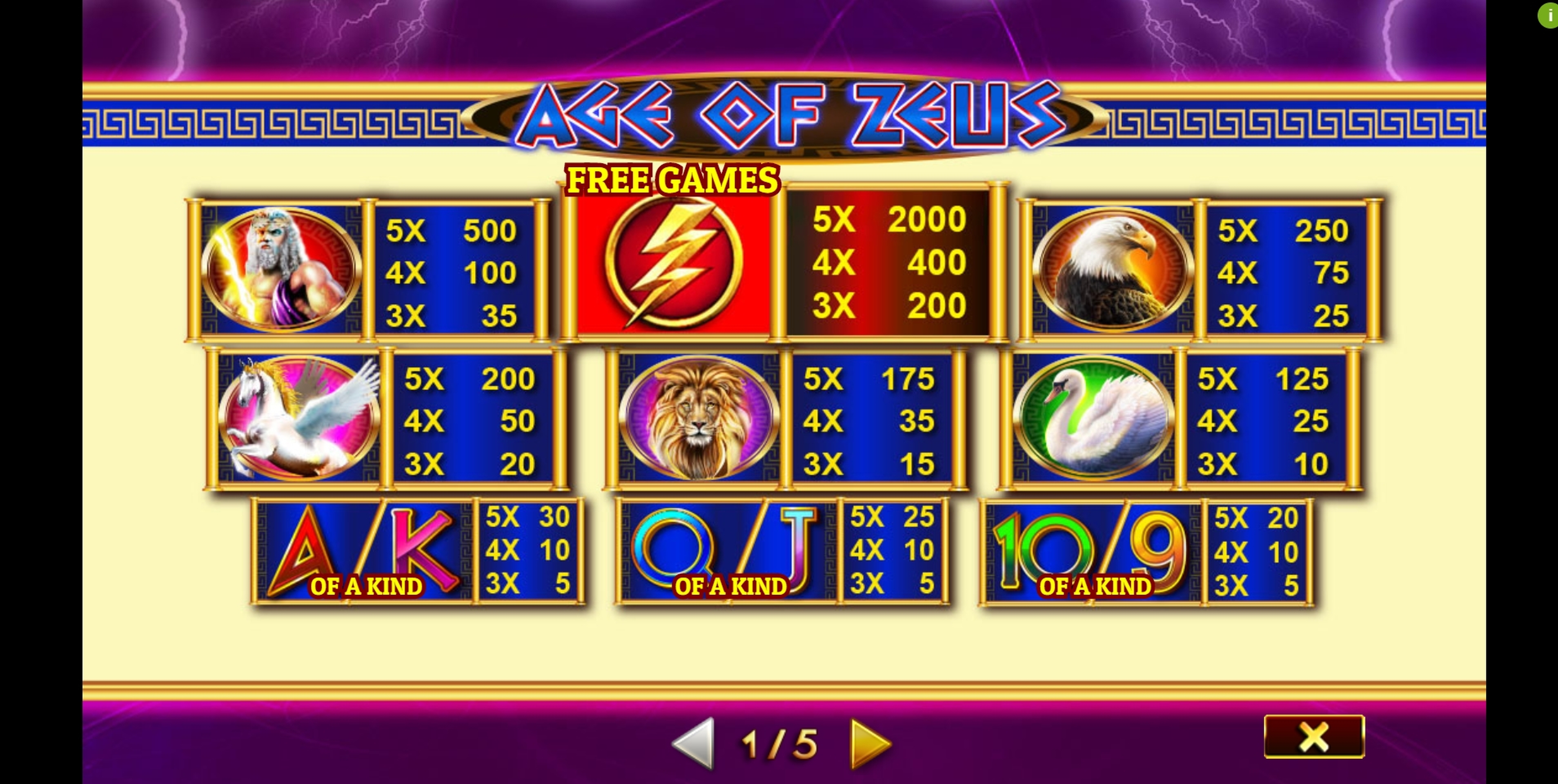 Info of Age of Zeus Slot Game by Givme Games