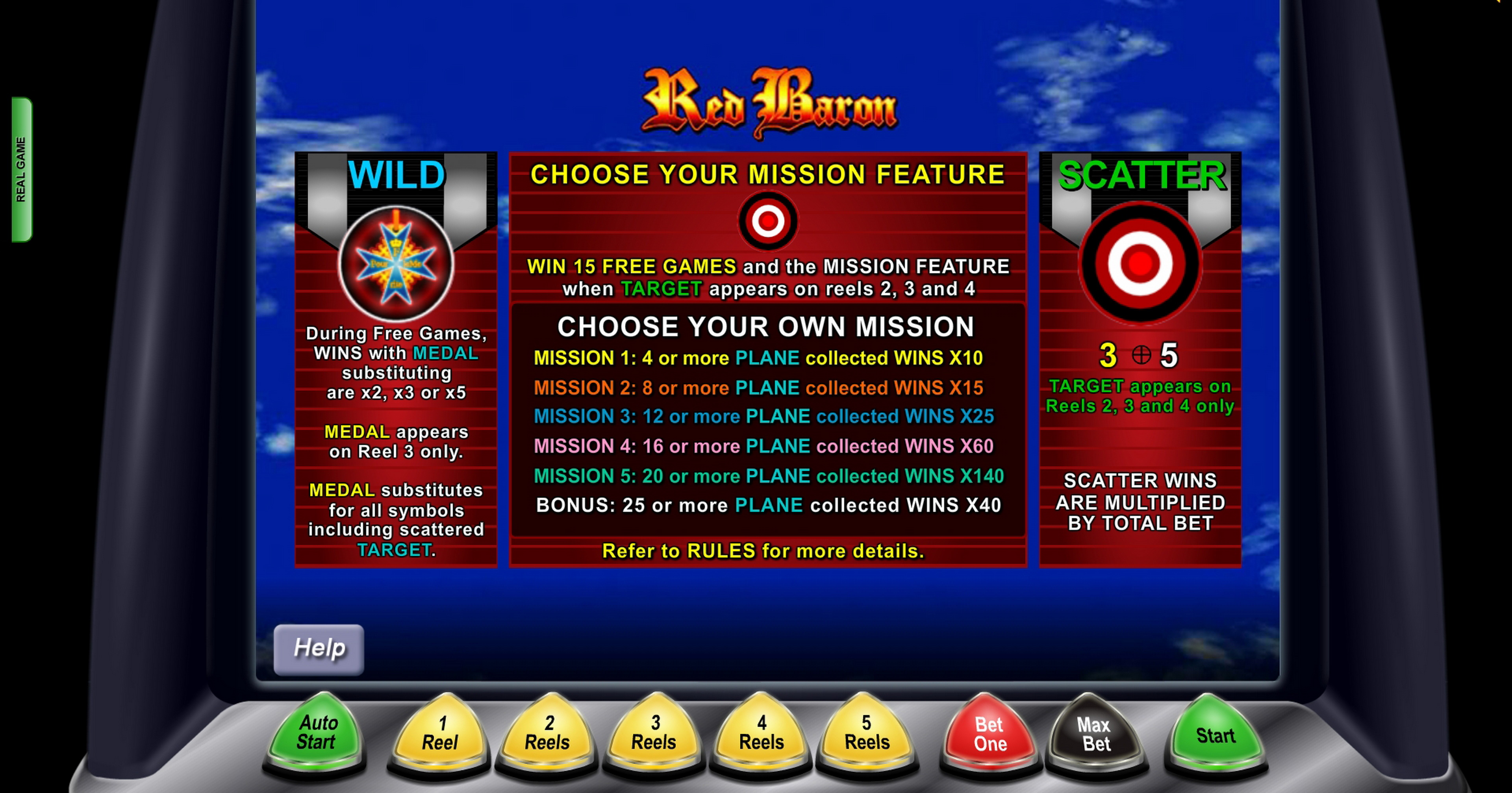 Info of Red Baron Slot Game by Aristocrat