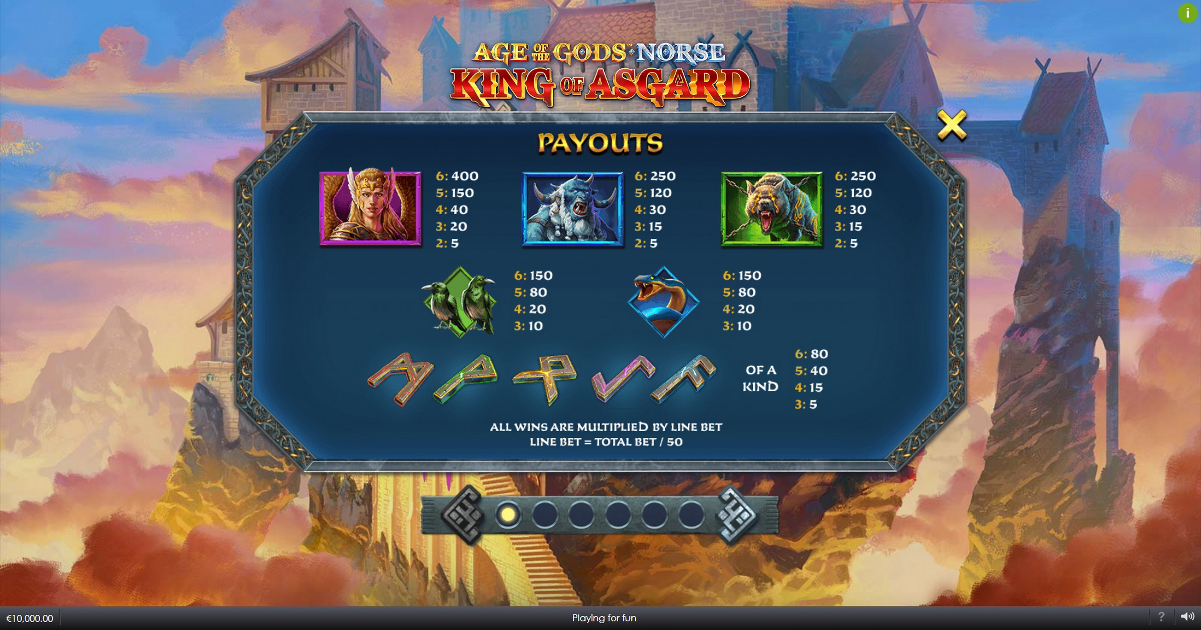Info of Age of the Gods Norse King of Asgard Slot Game by Ash Gaming