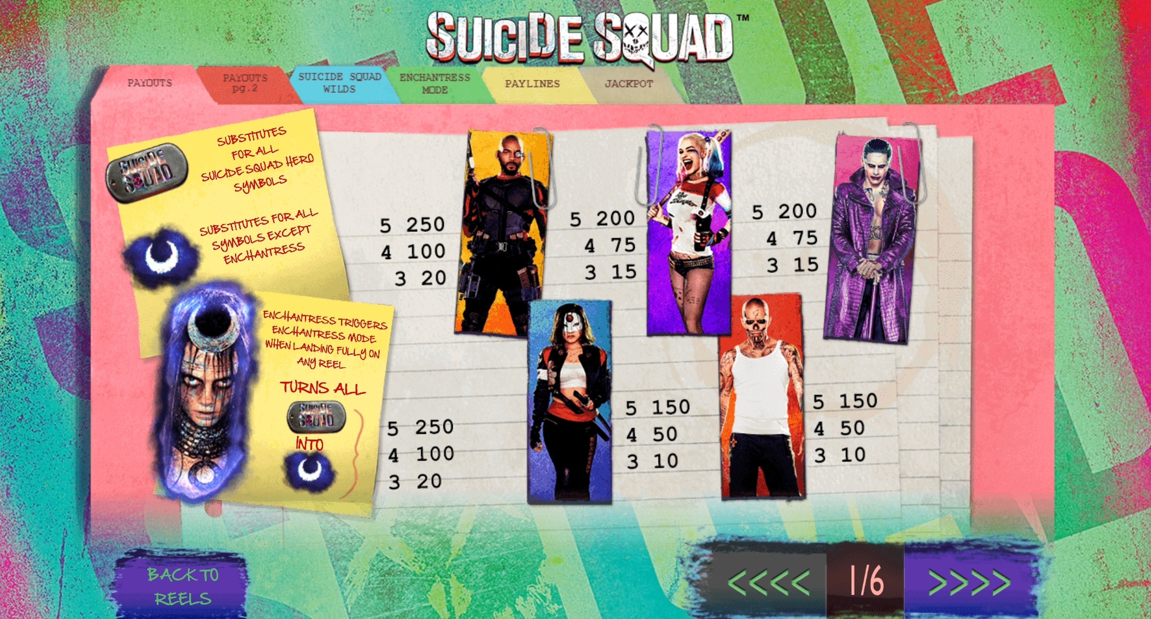 Info of Suicide Squad Slot Game by Ash Gaming