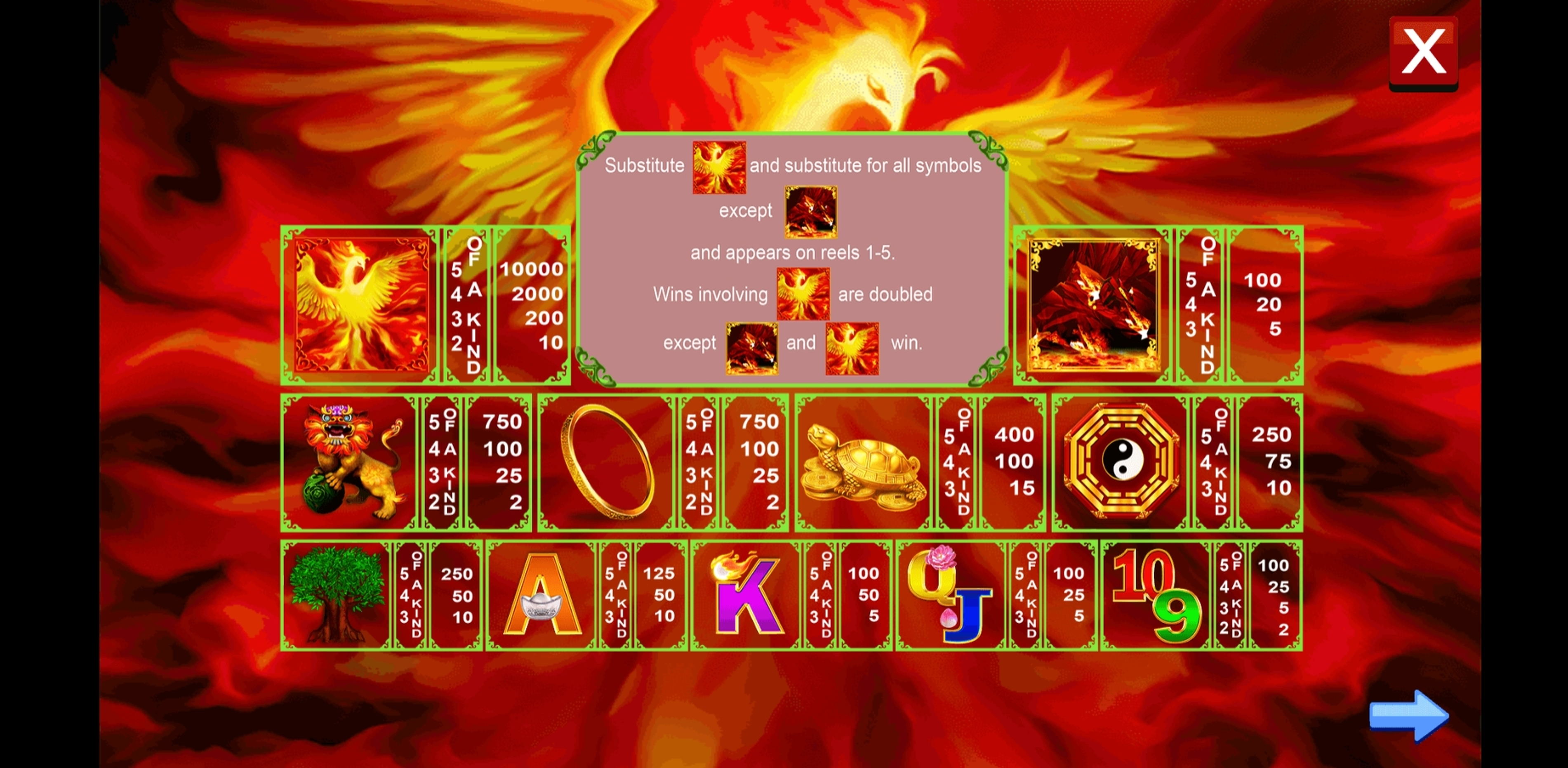 Info of The Red Phoenix Slot Game by August Gaming