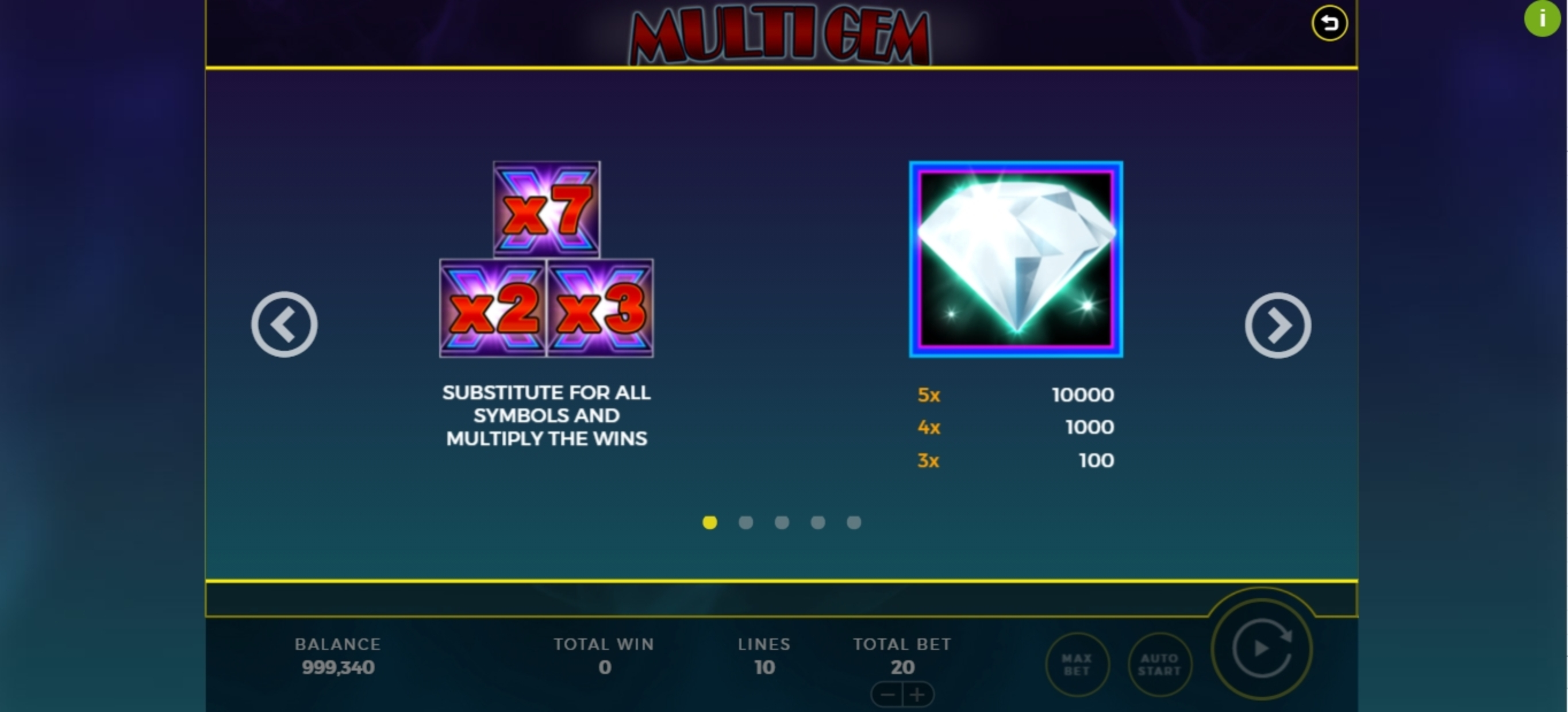 Info of Multi Gem Slot Game by Bally Wulff