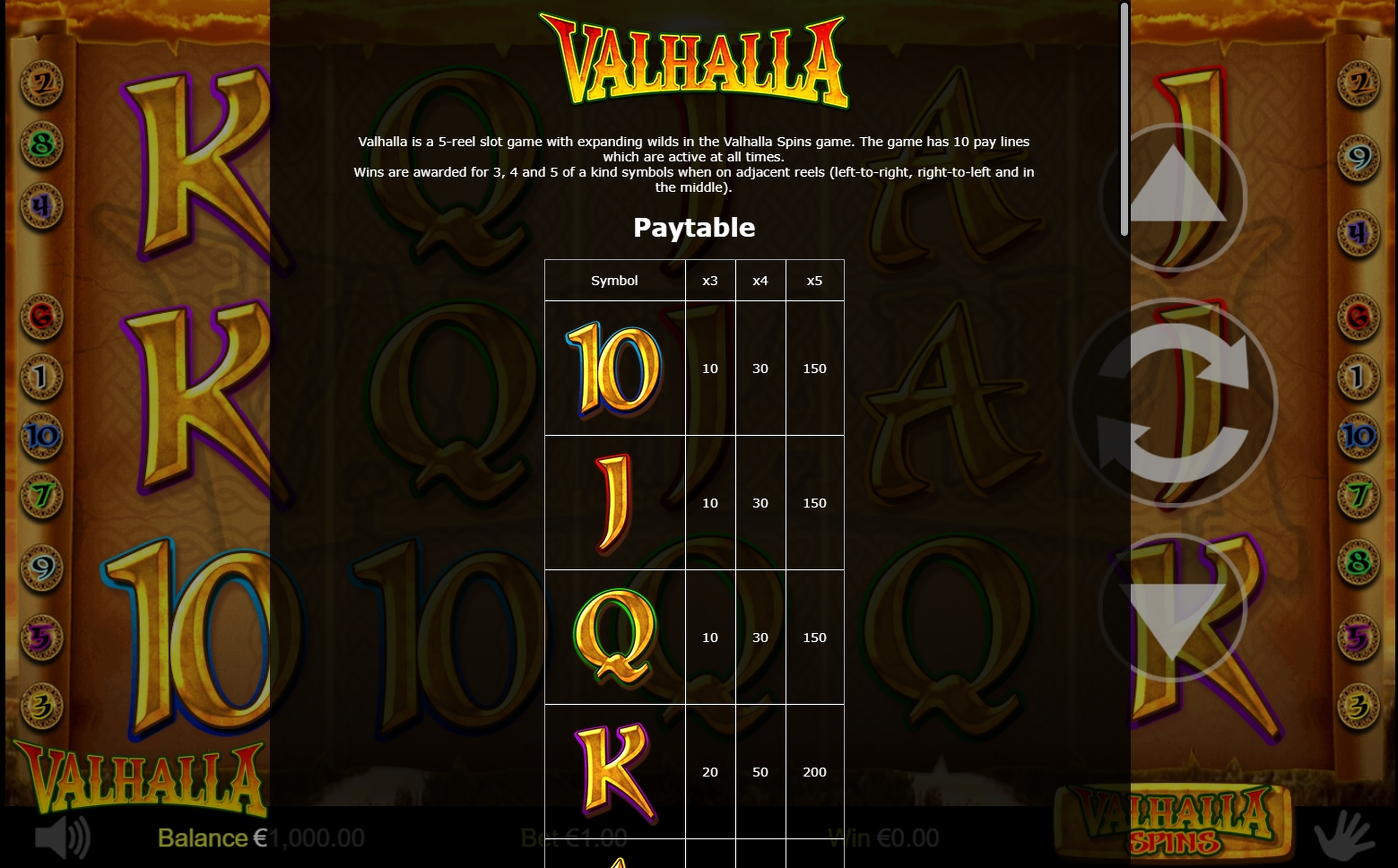 Info of Valhalla (Betdigital) Slot Game by Betdigital
