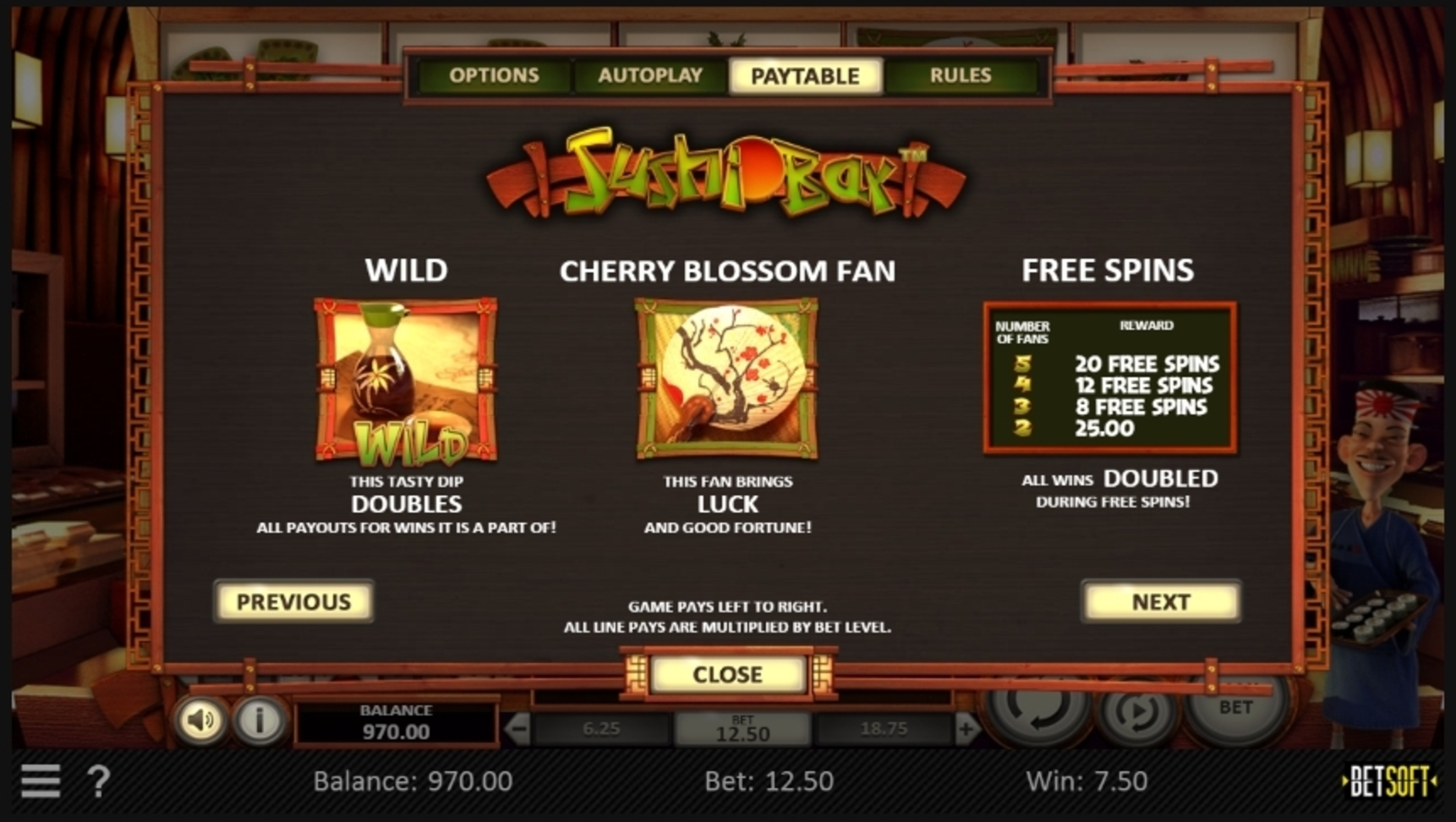 Info of Sushi Bar Slot Game by Betsoft