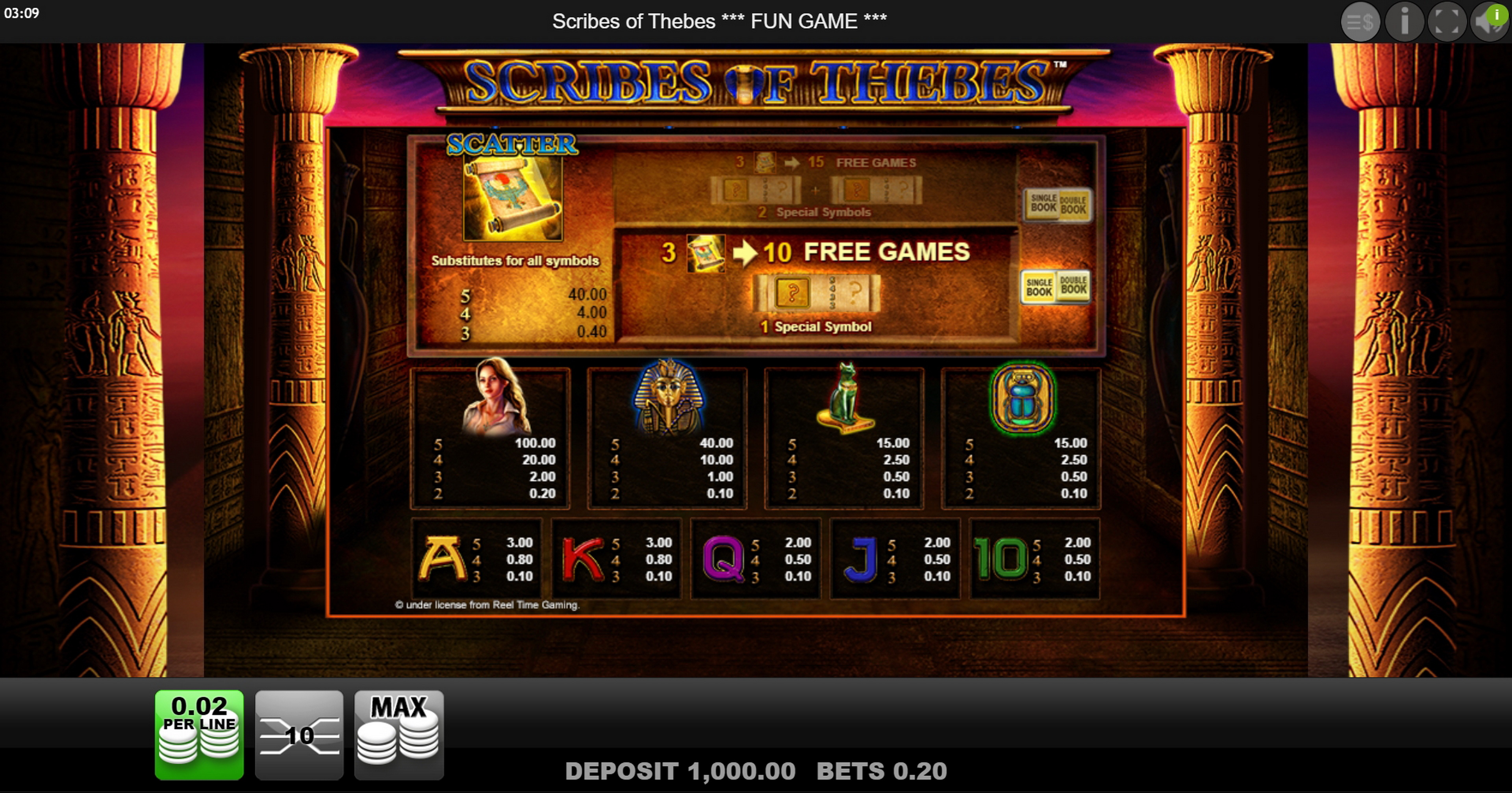 Info of Scribes of Thebes Slot Game by edict