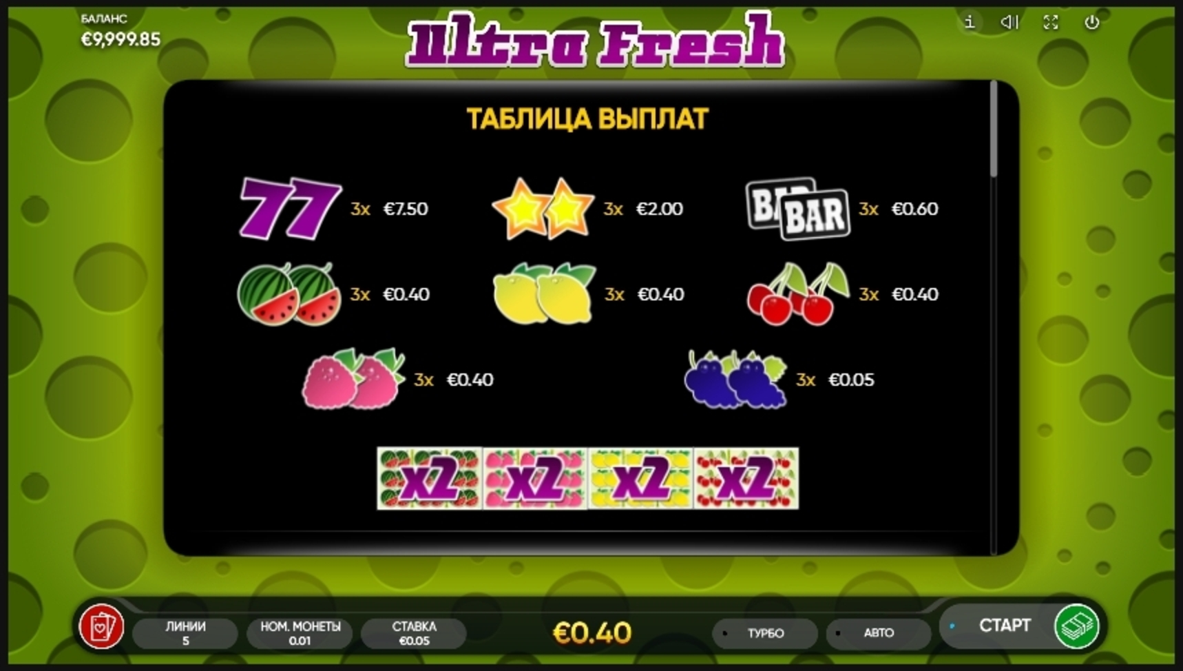 Info of Ultra Fresh Slot Game by Endorphina