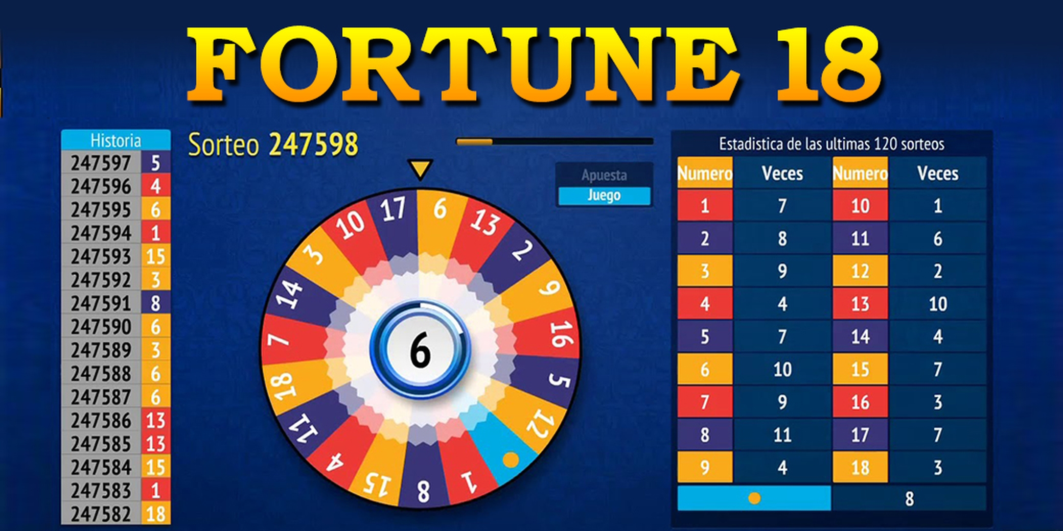 The Fortune 18 Online Slot Demo Game by Inbet Games