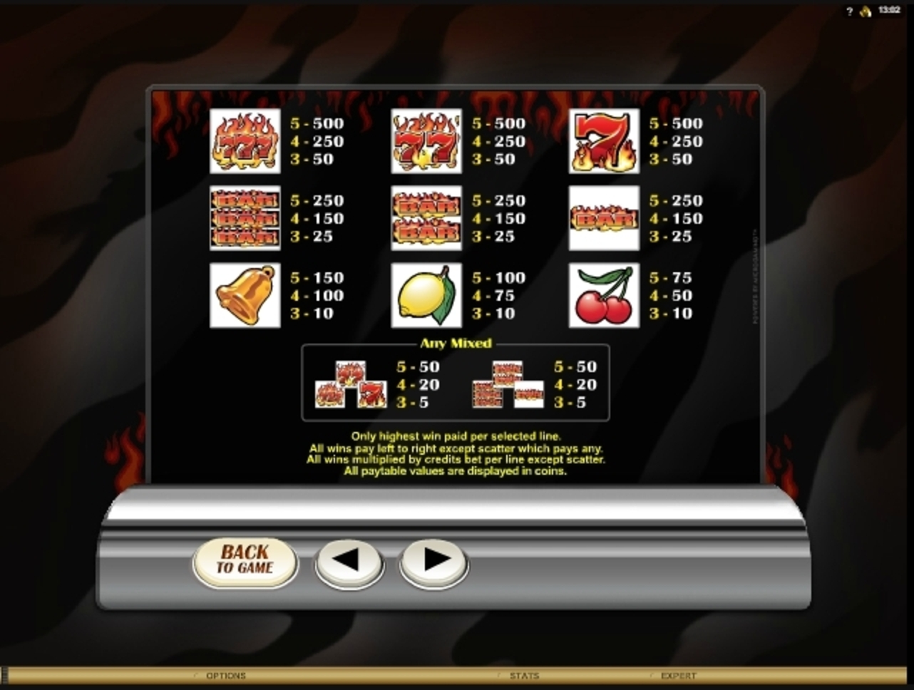 Reels in Retro Reels: Extreme Heat Slot Game by Microgaming