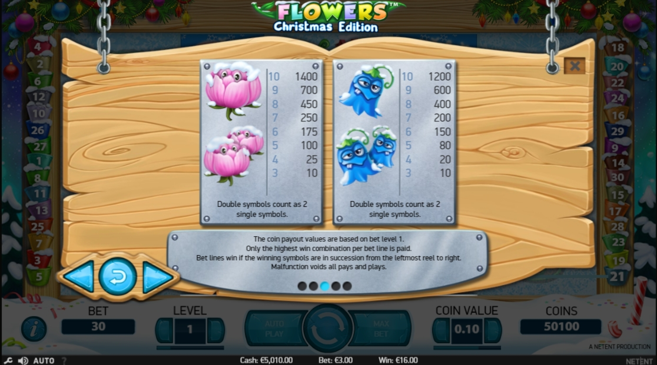 Info of Flowers Christmas Edition Slot Game by NetEnt