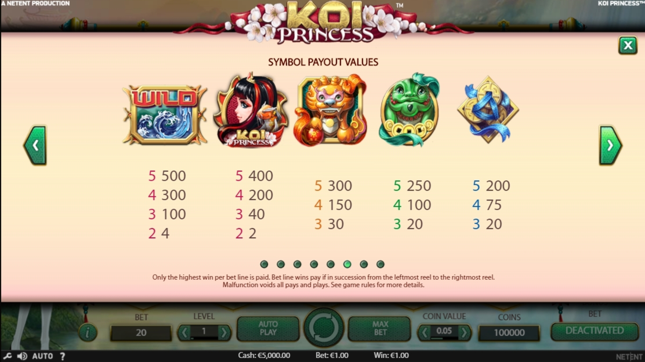 Info of Koi Princess Slot Game by NetEnt
