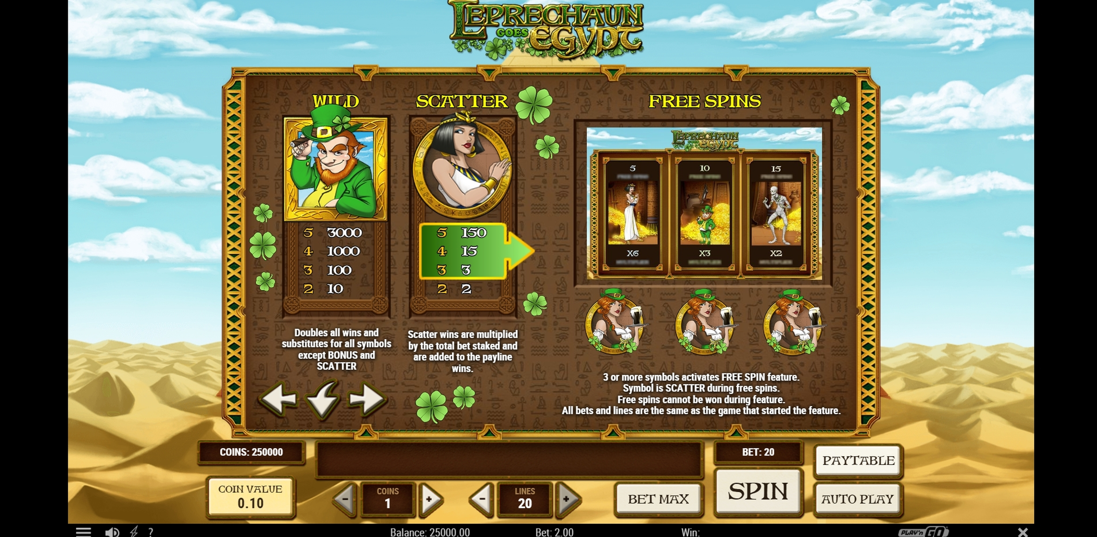 Info of Leprechaun goes Egypt Slot Game by Playn GO