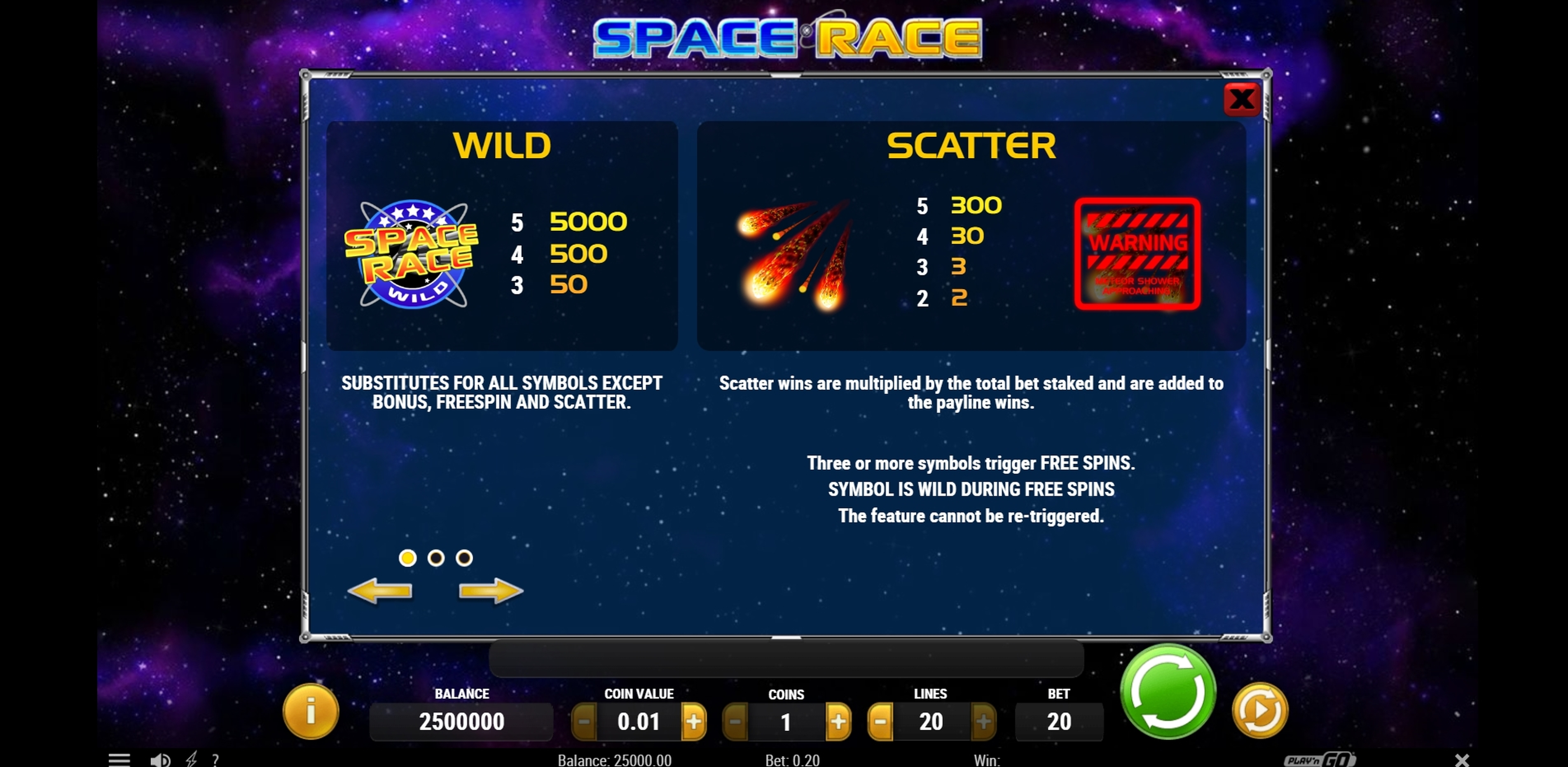 Info of Space Race Slot Game by Playn GO