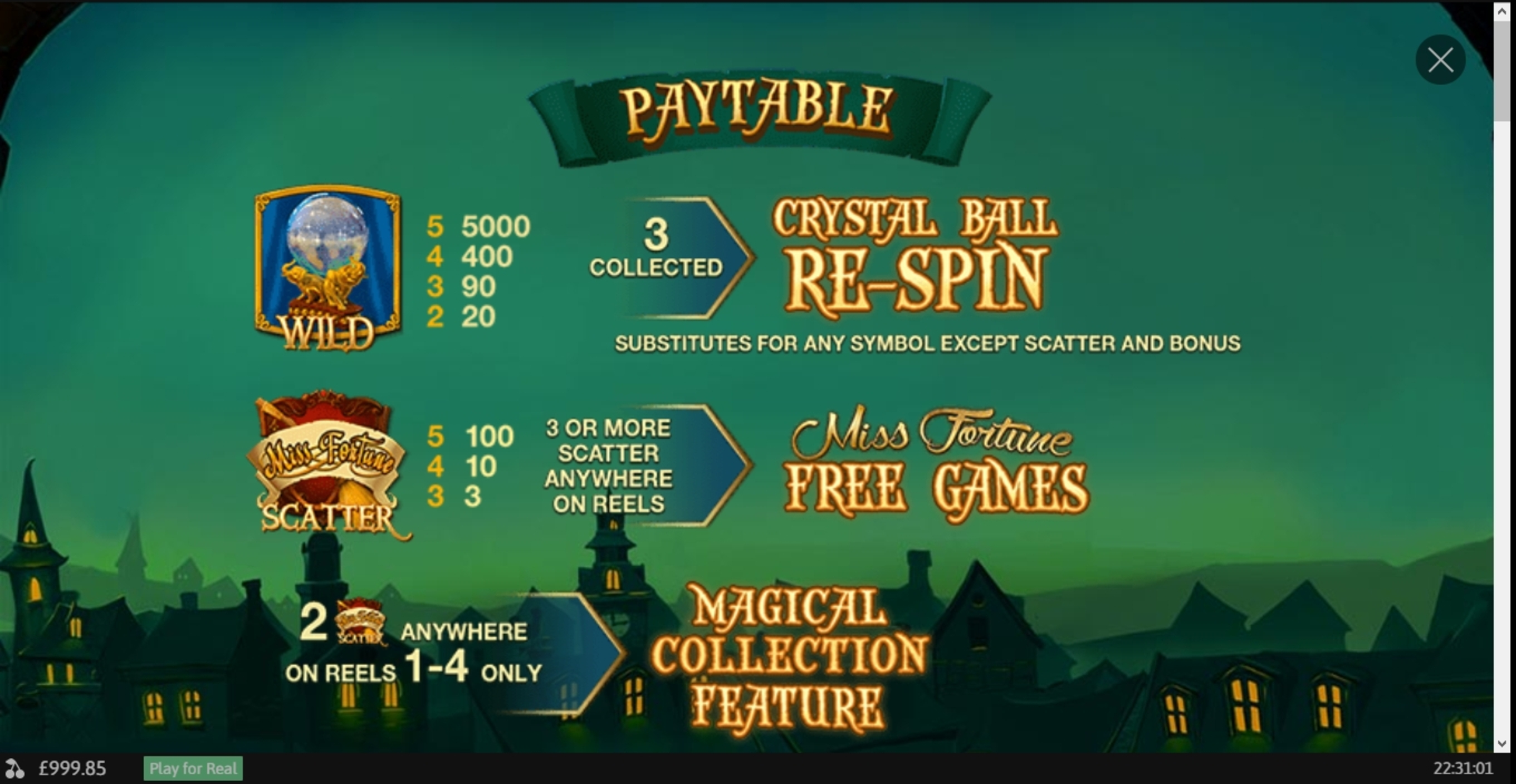 Info of Miss Fortune Slot Game by Playtech