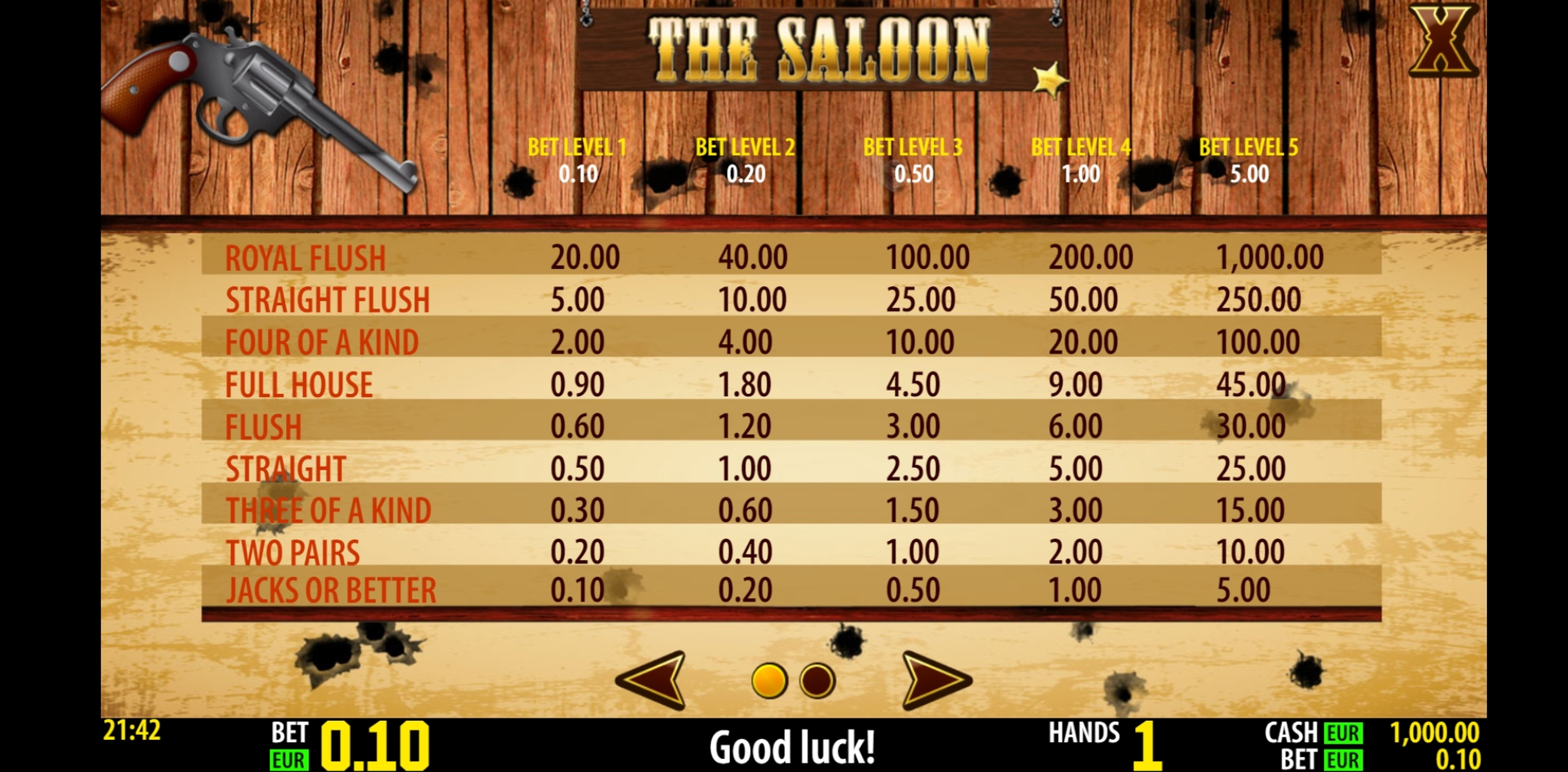 Info of The Saloon HD Slot Game by World Match